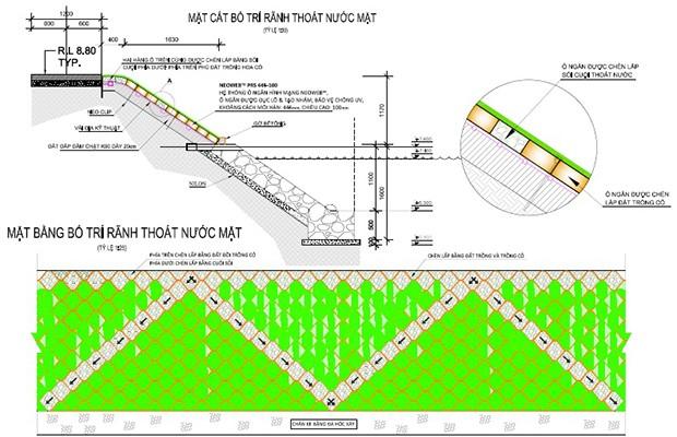 Dự án gia cố mái dốc Neoweb - Hà Nội