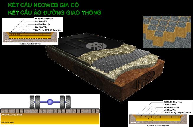 Ứng dụng Neoweb trong gia cố nền đường giao thông